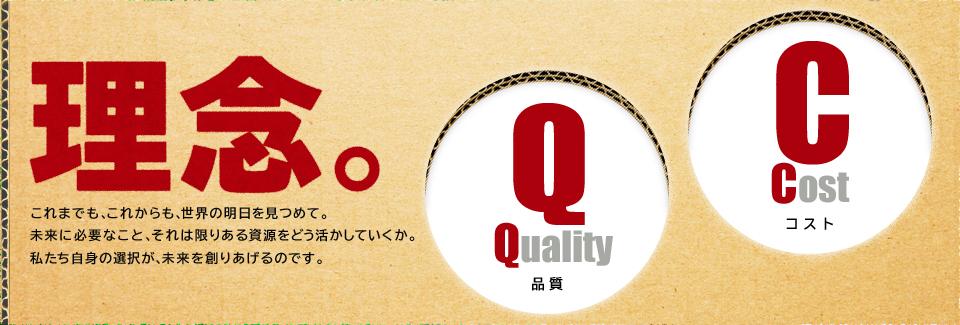 Quality 品質 Cost コスト